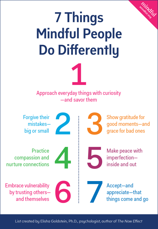 7-Things-Mindful-People-Do-REV.png